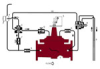 Single Chamber Valve with Rate-of-Flow Feature -- M113-41, M1113-41