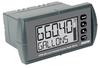 Loop-powered Process Meter -- DPM-400