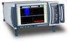 Communication Analyzer -- 7100