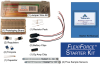 FlexiForce Force Sensor Starter Kit - Image