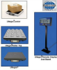 ULTEGRA® BENCH SCALE LINE -- H29824 - Image