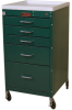 Mini-Line Five Drawer Cart Key Lock Standard Package 3145K -- 3145K -- View Larger Image