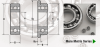 Radial Open & Flanged Open Miniature Metric L Bearing