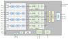 Graphics Display Development Kits -- 1230997