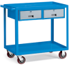 RELIUS SOLUTIONS Two-Drawer Service Carts -- 8501002
