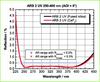 Broadband Anti-Reflective Coating -- ARB 2 UV -- View Larger Image