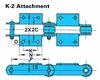 RF Conveyor Chain Basic Metric Series - K-2 Attachment -- RF08150 - K-2 -Image