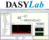 Data Acquisition System Laboratory -- DASYLab®