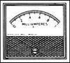 Analog Panel Meter -- 44F7320