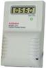 CO2 Monitor/Controller AirSense Model 310