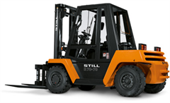 How to Select Forklifts