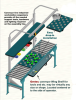 PBT Ball Transfer Table Conveyor Line Workstation - Image