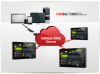 NIMble Device Management System
