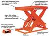 Scissor Lift Table -- HXL36-40 -- View Larger Image