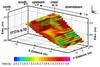 Seismic Tomography Software -- GeotomCG