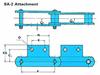 RF Conveyor Chain Basic Metric Series - SA-2 Attachment -- RF03075 - SA-2 - Image