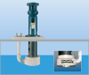 Vertical Non-Metallic Pump -- RKuV Series - Image