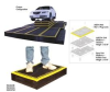Add-A-Level™ Work Platform Components -- HA3624A -Image