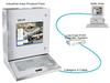 Hazardous Area Integrated Monitor -- 2620 Series - Image