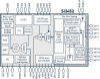 Quad port PoE/PoE+ PSE Controller -- Si3452/53