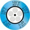 Thermax Clock Indicators