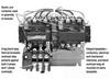 Magnetic Starter -- CR309E023