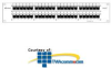 CommScope - Uniprise 48-Port 8-Pin Modular Jack to RJ-21.. -- UNP350-1P-48P