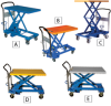 SOUTHWORTH Dandy Lift Mobile Lift Tables -- 7113100