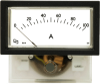 Presentor - Industrial Series Analogue Meter -- R19WF - Image