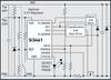 Single-Port PoE+ PSE Controller -- Si3461