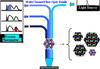 Multi-channel Fiber Optic Bundles for Remote Spectroscopy