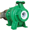 Magnetic Drive FLA Lined Pumps -- MTA Series - Image