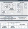 C8051T62x/T32x USB Microcontroller -- C8051T621-GM