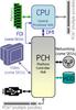 Intel® Celeron® Processor E1200 (512K Cache, 1.60 GHz, 800 MHz FSB) -- E1200