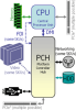 Intel® Celeron® Processor 2000E (2M Cache, 2.20 GHz) -- 2000E - Image