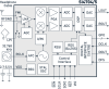 FM Radio Receiver ICs -- ?Si4704 - Image
