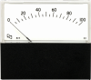 Presentor - Industrial Series Analogue Meter -- R19M -- View Larger Image