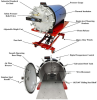 X Series Liquid Molding Chamber -- X-80 -- View Larger Image