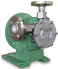Magnetic Drive Pump -- MPTH Series