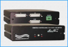 RS-232 DB25 Auto Fallback A/B Switch -- Model 4143