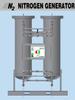 Nitrogen Gas Generator - Image