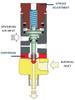 Fisnar VD510-UV Diaphragm Valve -- VD510-UV - Image