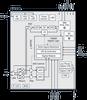 EZRadioPRO® Wireless RF Receiver -- Si4330 - Image