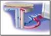 3M™ Fluorinet™ Liquid -- FC-40 - Image