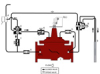Ductile Iron Single Chamber Pump Control Valve with Rate-of-Flow Feature -- 984GD -Image