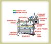 Electric Evaporator -- Model E3Y-15