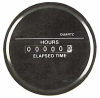 Analog Panel Meters -- T50 Series