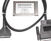 PCMCIA Data Acquisition Card -- PAD128