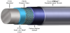 FluoroPEELZ™ Peelable Heat Shrink