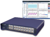 AVANT Data Acquisition and Analysis System -- INTEGER